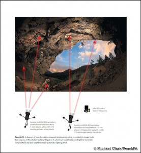 Crystal Cave Lighting Diagram by Michael Clark